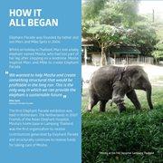 Elephant Parade Artbox - DIY - Hand-Crafted Elephant Statue - 15 cm